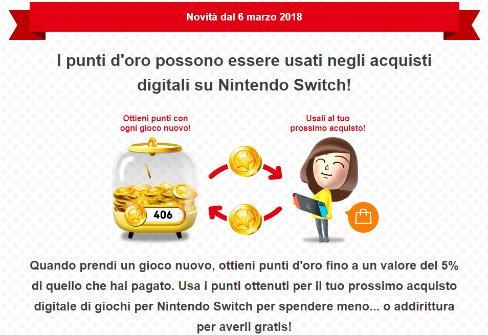 My Nintendo punti d'oro