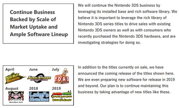 Nintendo 3DS piani 2019