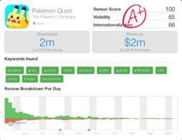 Pokémon Quest iOS