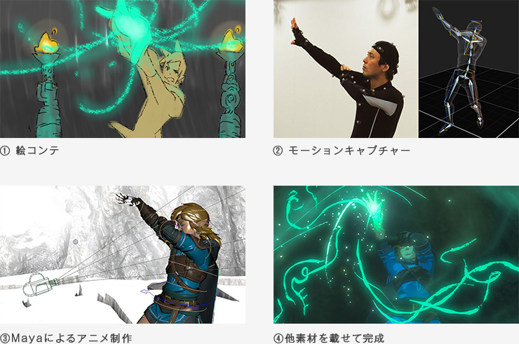 Nintendo motion capture per il seguito di Breath of the Wild