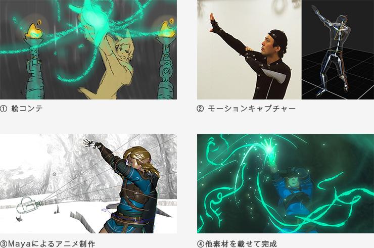 Nintendo motion capture per il seguito di Breath of the Wild